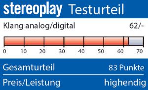 stereoplay testbericht Testurteil HA-300