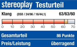 Stereoplay Testurteil Cayin N3-Pro HR-Player_High-Resolution-Bluetooth MP3-Player